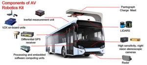 Singapore autonomous bus components